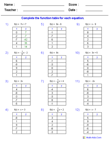 4231208 worksheets math aids this site allows you to edit worksheets ...